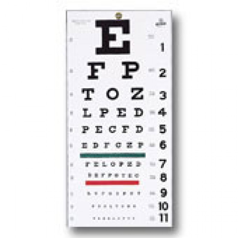Similiar Snellen Chart Printable For 14 Inches In Front Keywords