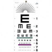 Illiterate Eye Chart #1241
