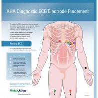 AHA Diagnostic ECG Electrode Placement